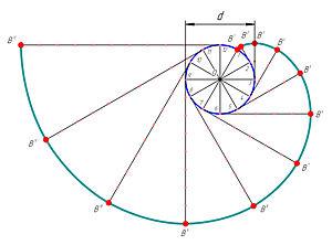 高等學校工業 機械設計/機械要素と裝置/歯車 - Wikibooks