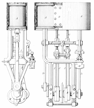 Steam Gasoline Engine Gasoline Turbine Engine Wiring