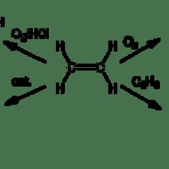 Ethylene Phase Diagram 1971 Mgb Wiring Wikipedia Uses Edit