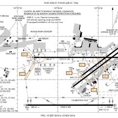 Airport Er Diagram Wiring A Shed Honolulu International  Wikipedia