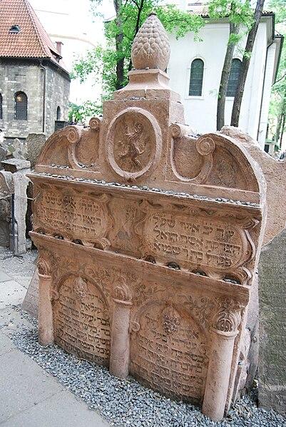 File:Loew-rabin-tombstone.jpg