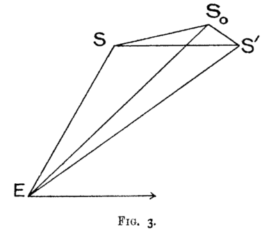 On the Theory of Aberration and the Principle of