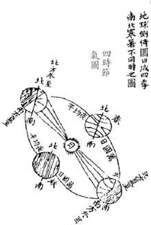 海國圖志/卷100 - 維基文庫,自由的圖書館
