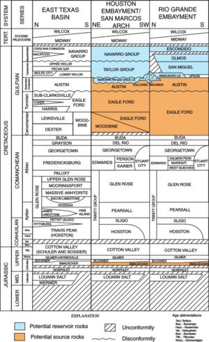 Buda Limestone  Wikipedia