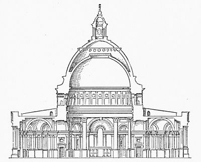 Character of Renaissance Architecture/Chapter 14
