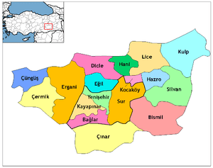 Districts of Diyarbakır