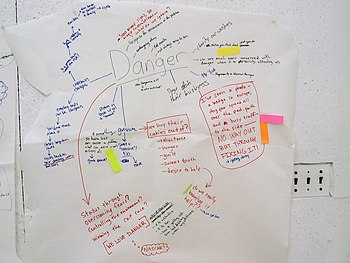 Collaborative writing exercises—such as the cl...