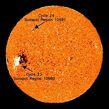 太陽週期 - 維基百科。自由的百科全書