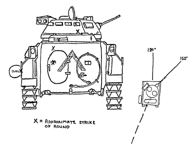 Battle Damage Assessment, 18 June 1991/4-32 Armor