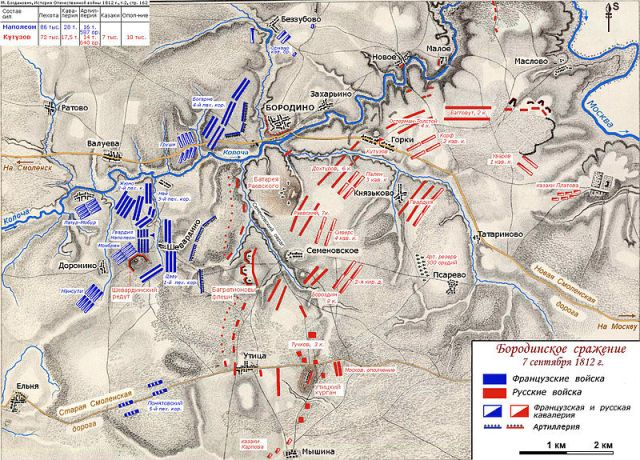 Map of the troops positions in Borodino Battle