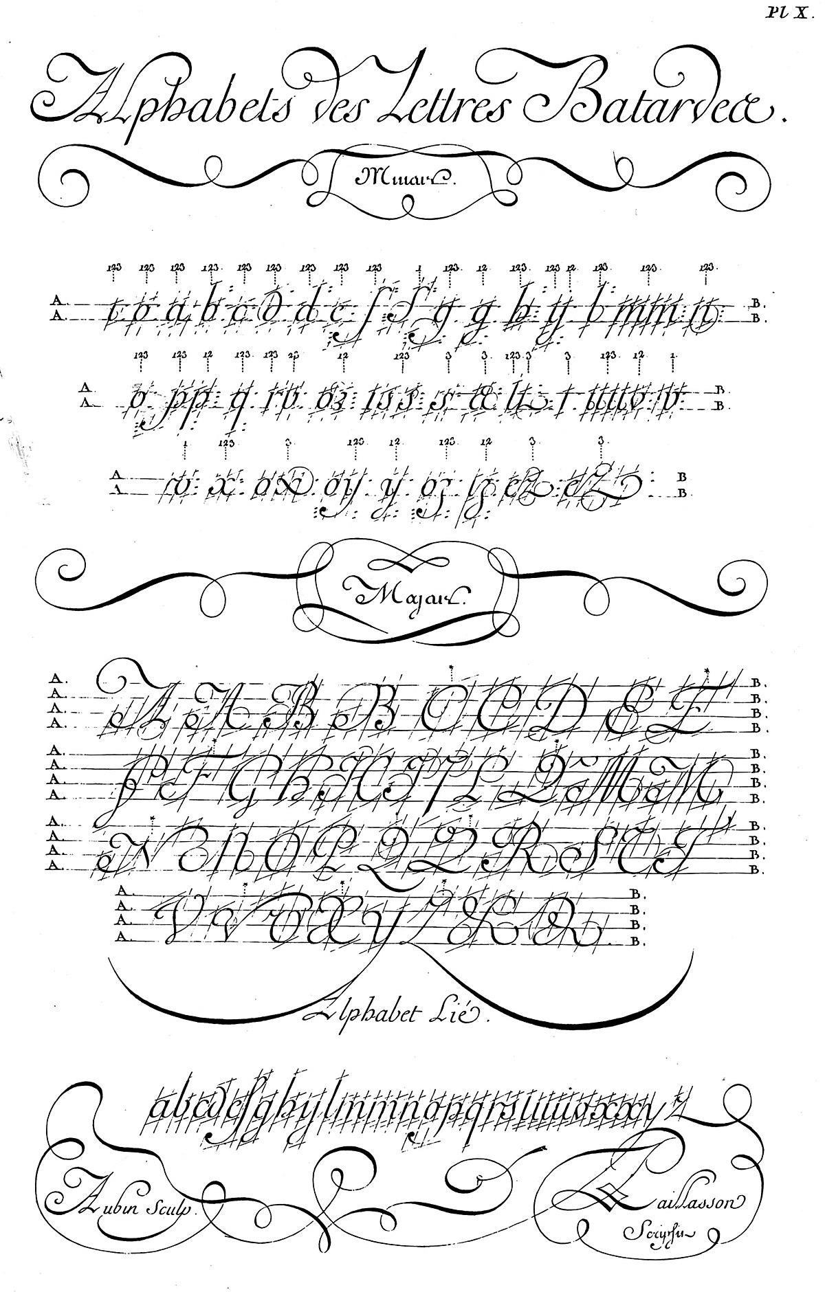 Écriture bâtarde — Wikipédia