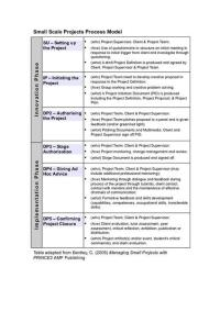 File:Thinking Fixing Delivering Process Model.pdf ...