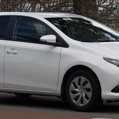 Toyota Yaris Trd Matic Cicilan Grand New Avanza Auris Wikipedia