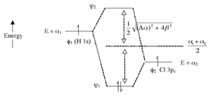 Introduction to Inanic ChemistryMolecular Orbital