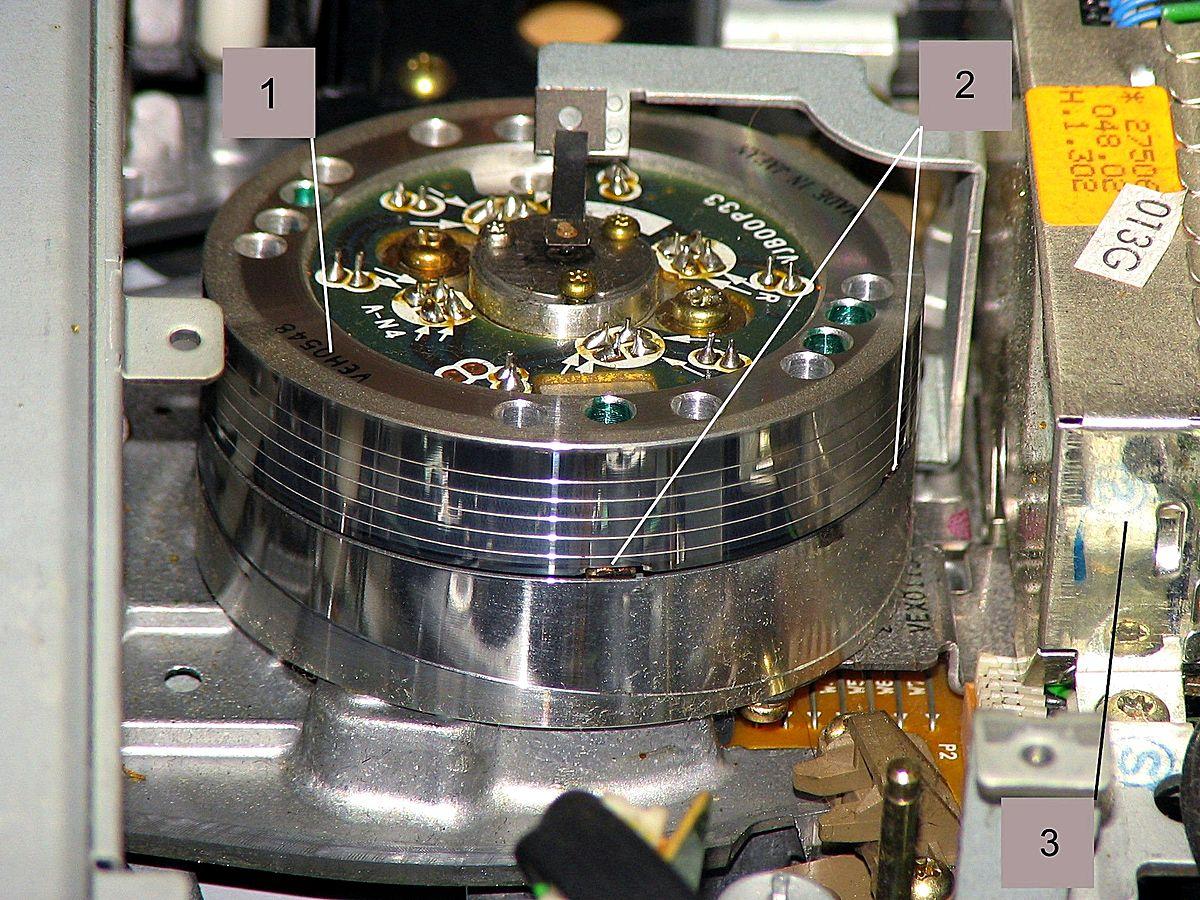 Sony Cd Wiring Diagram Magneetkop Wikipedia