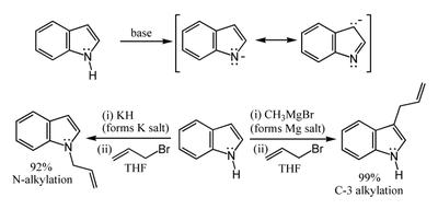Aquablue Chemistry: Indole