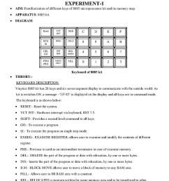 file microprocessor all experiment it pdf [ 1240 x 1752 Pixel ]