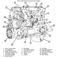4 Cylinder Continental Engine Specs 4 Cylinder Perkins