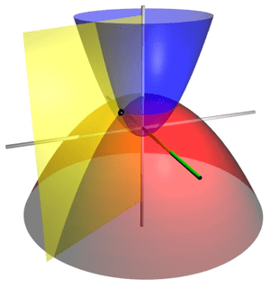 Coordinate surfaces for three-dimensional para...