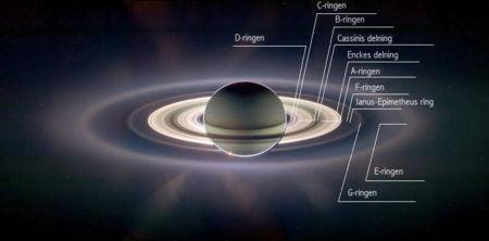 Saturnus ringar fotograferade av rymdsonden Cassini.