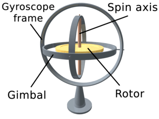 https://i0.wp.com/upload.wikimedia.org/wikipedia/commons/thumb/e/e2/3D_Gyroscope.png/320px-3D_Gyroscope.png