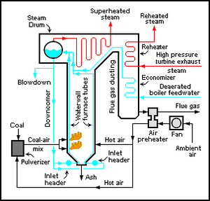 fire alarm schematic diagram hvac wiring diagrams troubleshooting economiser - wikipedia