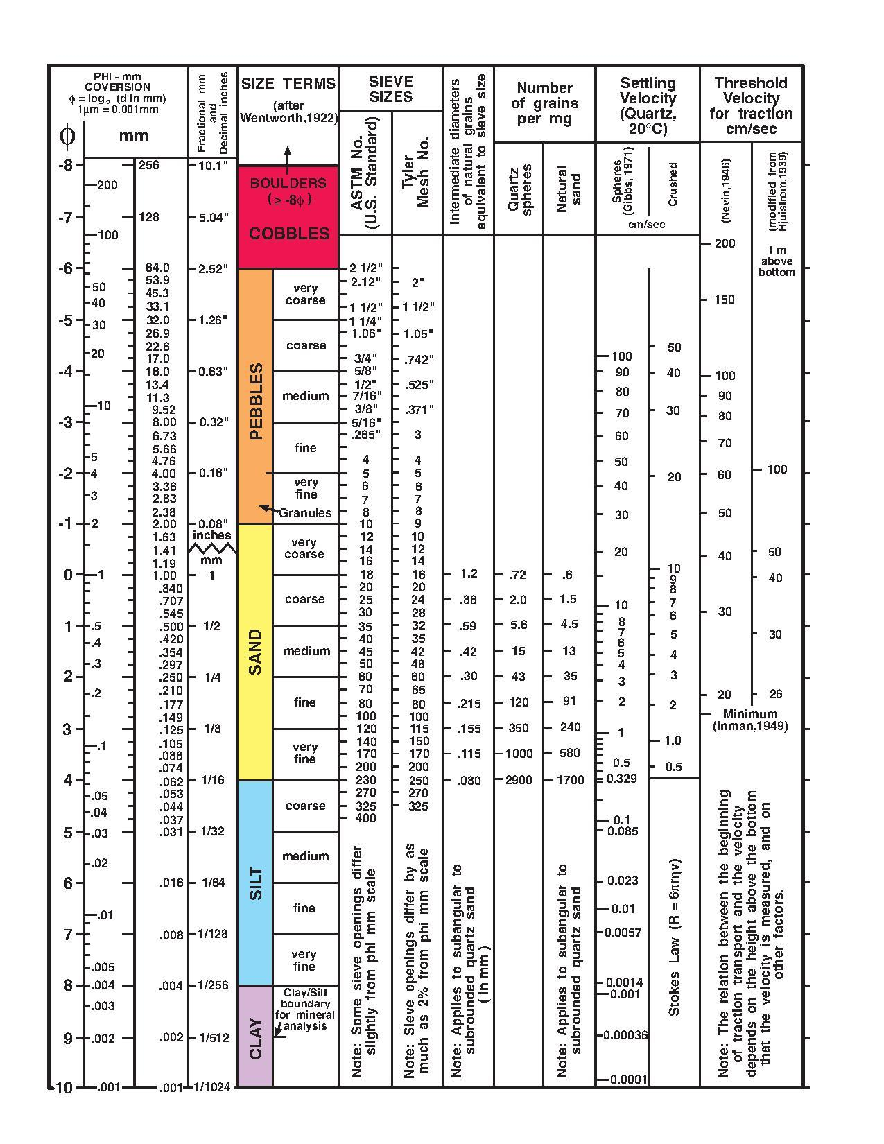 To inch conversion chart thousands to inch conversion chart nvjuhfo Gallery