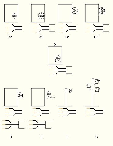 Electrical Conduit Types, Electrical, Free Engine Image