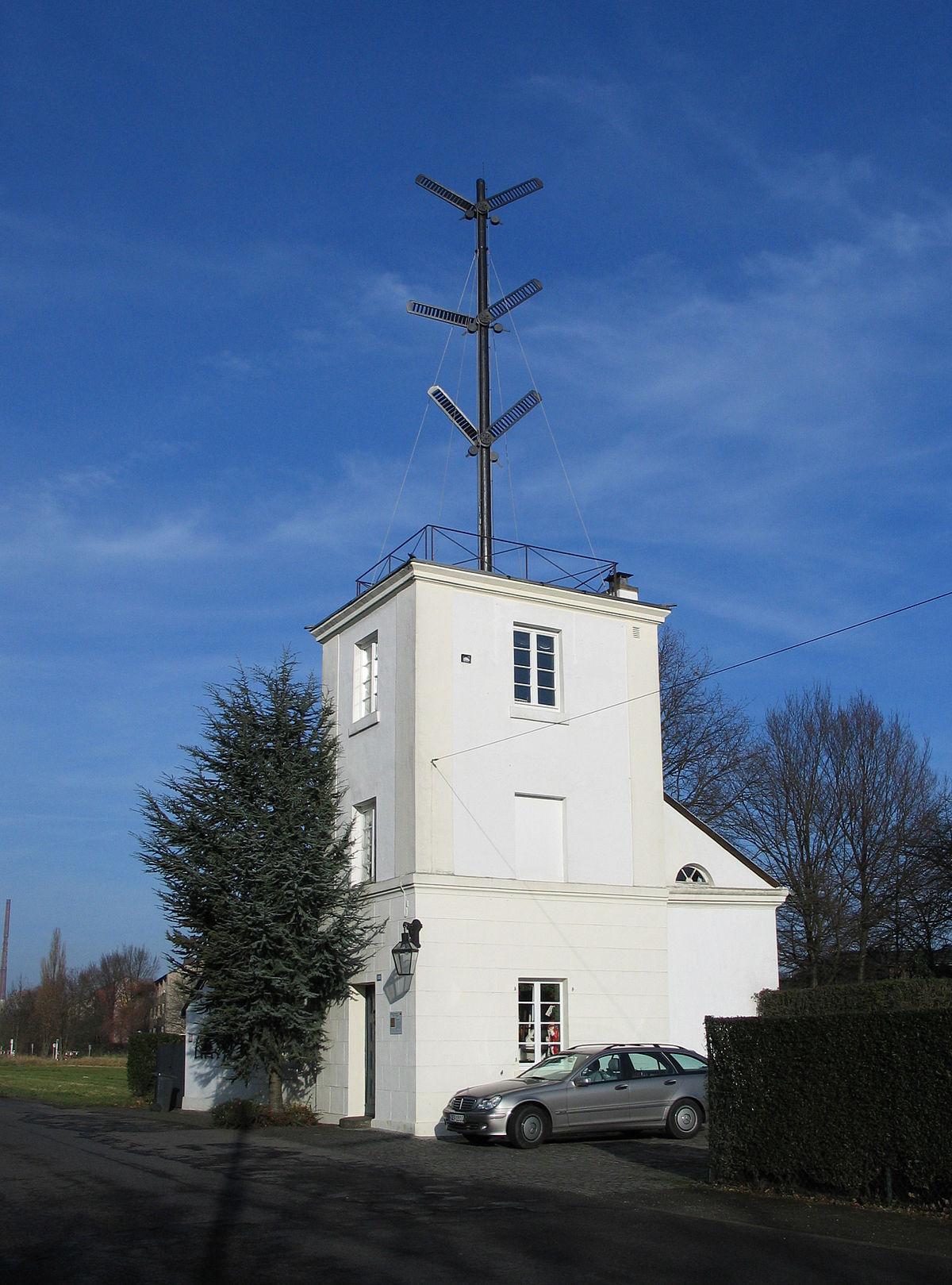 Prussian semaphore system  Wikipedia