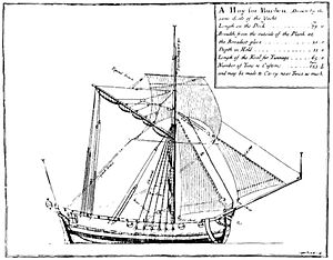 Hoy (The Diary of Samuel Pepys)