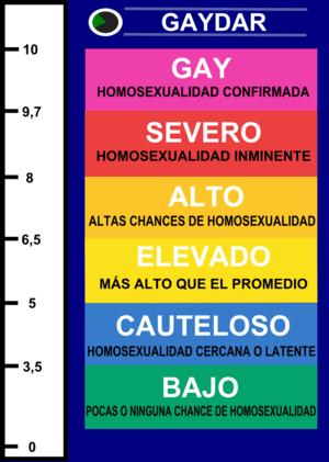 Español: Ilustración que representa a un gayda...