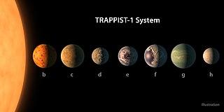 Ilustrasi sistem 7 eksoplanet di TRAPPIST-1 (Sumber: PIA21422 - TRAPPIST-1 Planet Lineup, Figure 1, Wikipedia/NASA)