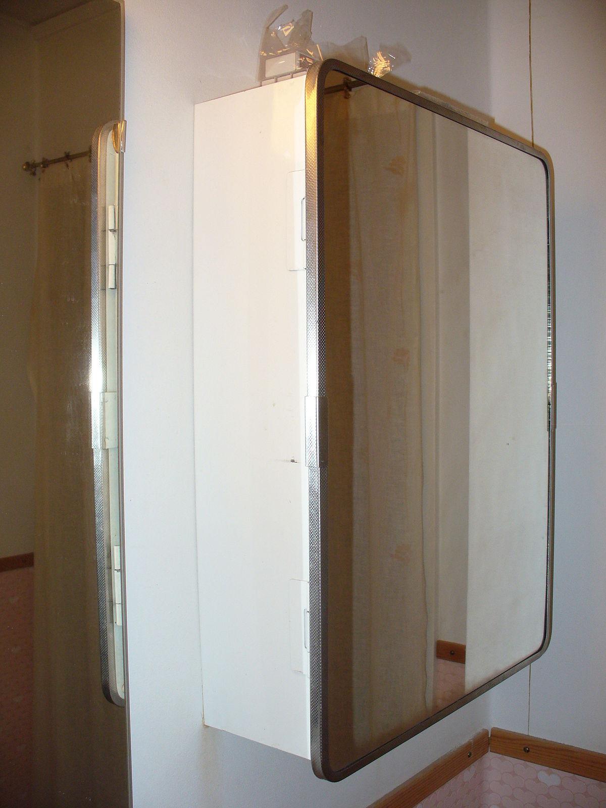 Bathroom Cabinets At Ideas