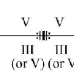 Sonata Form Diagram Real Rocket Ship Opinions On Binary