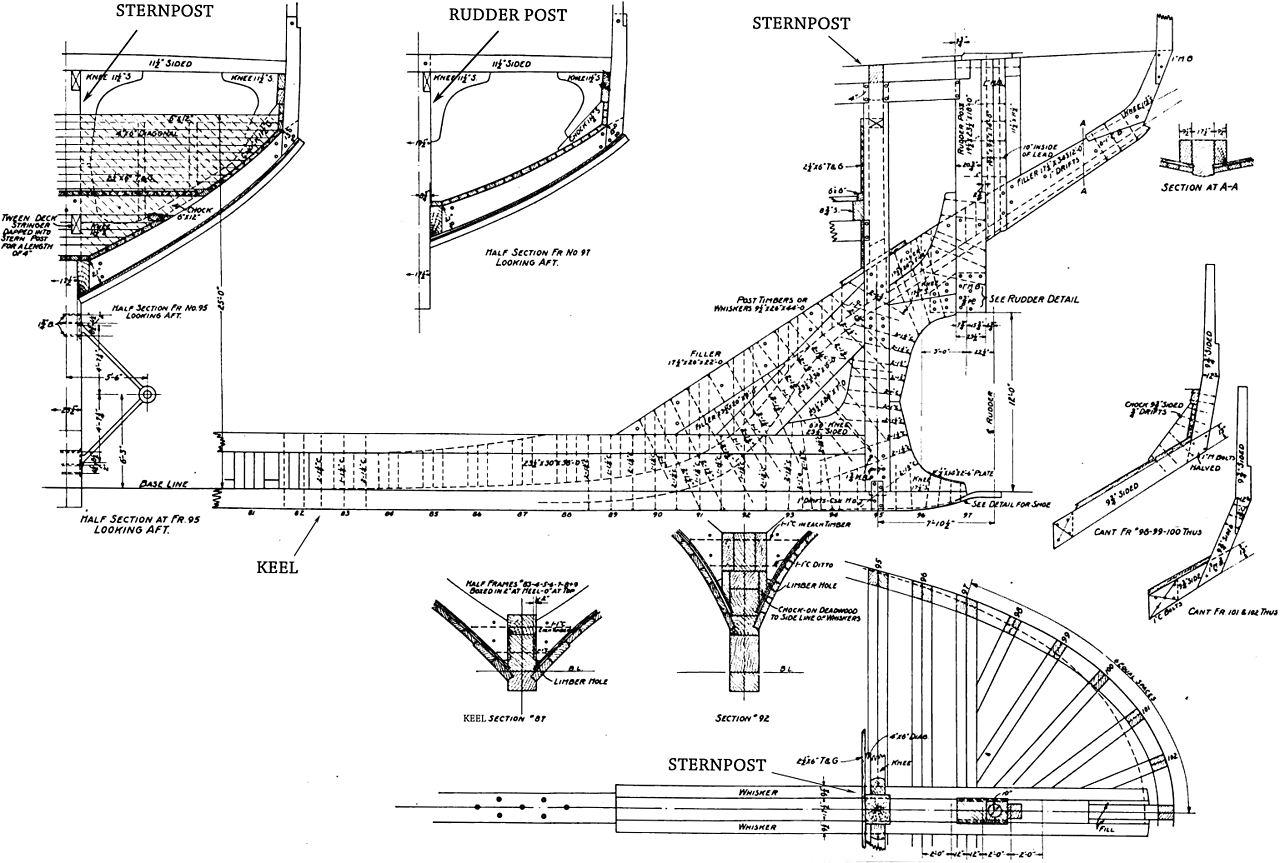 ironclad diagram