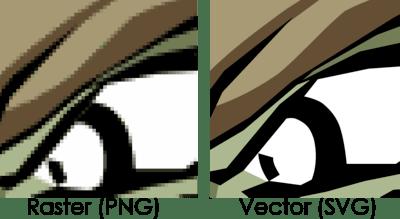 Comparativa entre imágenes fotográficas y vectoriales