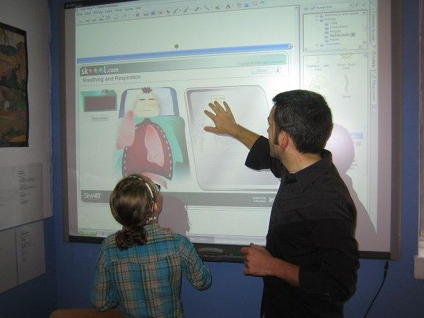 Interactive Whiteboard Classroom