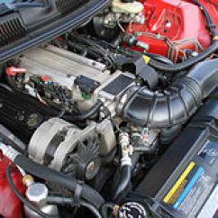 1979 Chevy Truck Wiring Diagram Century 5hp Electric Motor Chevrolet Camaro (fourth Generation) - Wikipedia