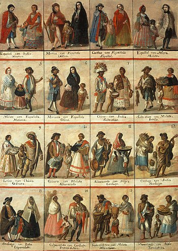 Casta painting containing complete set of 16 c...