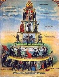 Social stratification Wikipedia