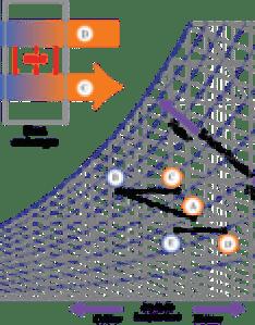 Indirect evaporative cooling edit also cooler wikipedia rh enpedia