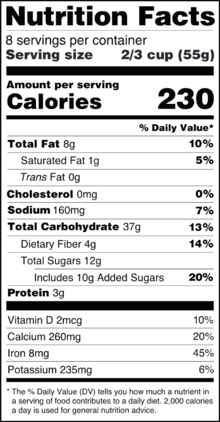 The Term Daily Value On A Food Label Refers To : daily, value, label, refers, Nutrition, Facts, Label, Wikipedia