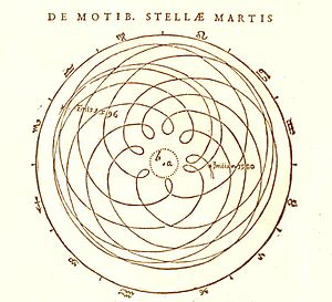 Diagram of the geocentric trajectory of Mars t...