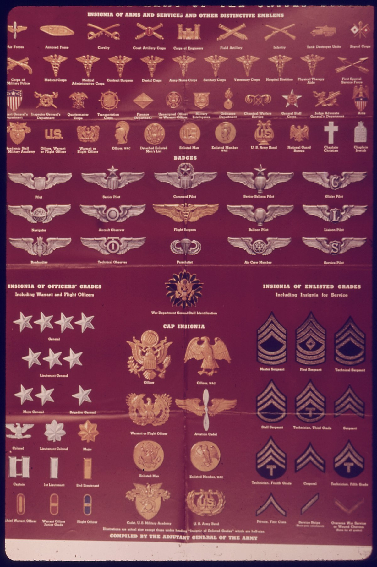 Us Air Force Medals And Ribbons Chart