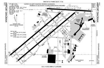 English: Federal Aviation Administration (FAA)...