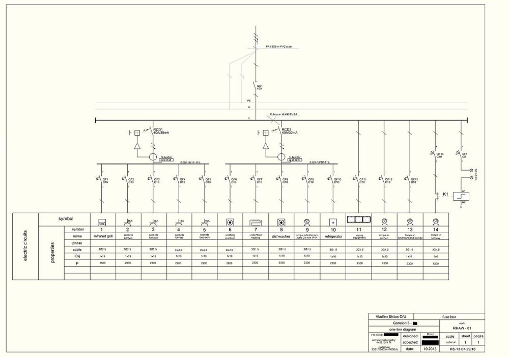 medium resolution of file gonsiori 3 wiring diagram of fuse box jpg