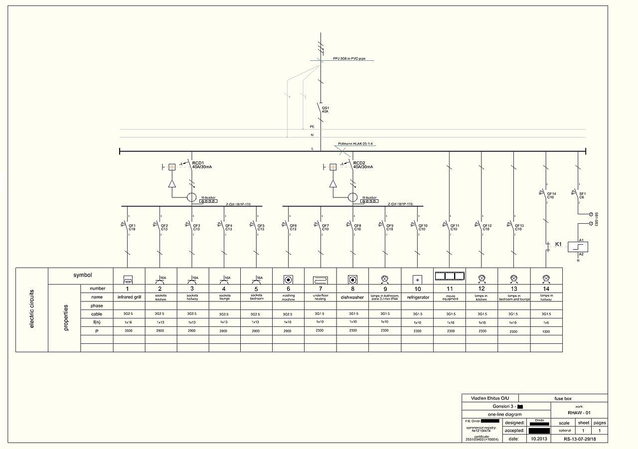 hight resolution of file gonsiori 3 wiring diagram of fuse box jpg