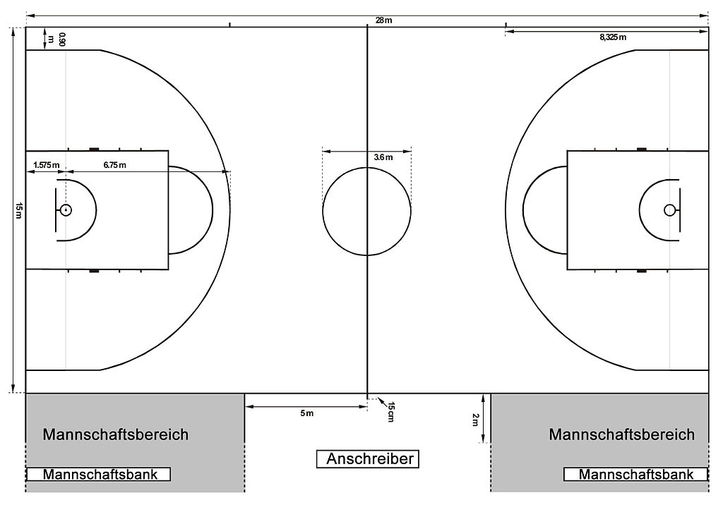 ncaa basketball court diagram mobility scooter wiring size for nba wnba fiba leagues dimensions 2010