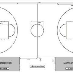 Handball Court Diagram 2004 Jeep Grand Cherokee Infinity Stereo Wiring File:basketball Dimensions 2010.jpg - Wikimedia Commons