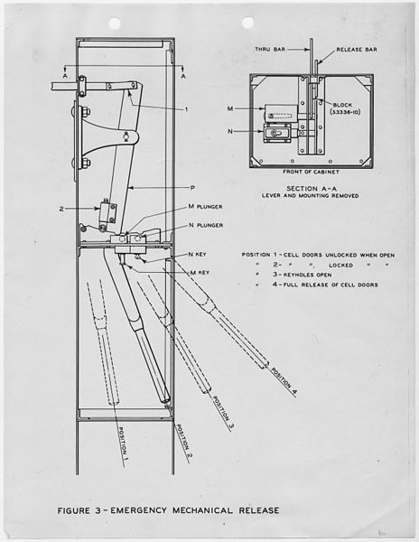 File:Electrical door locking and operating device, Figure